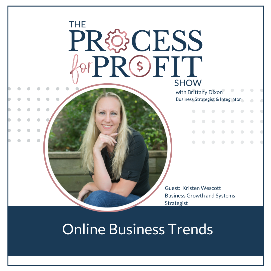 The Process for Profit Show